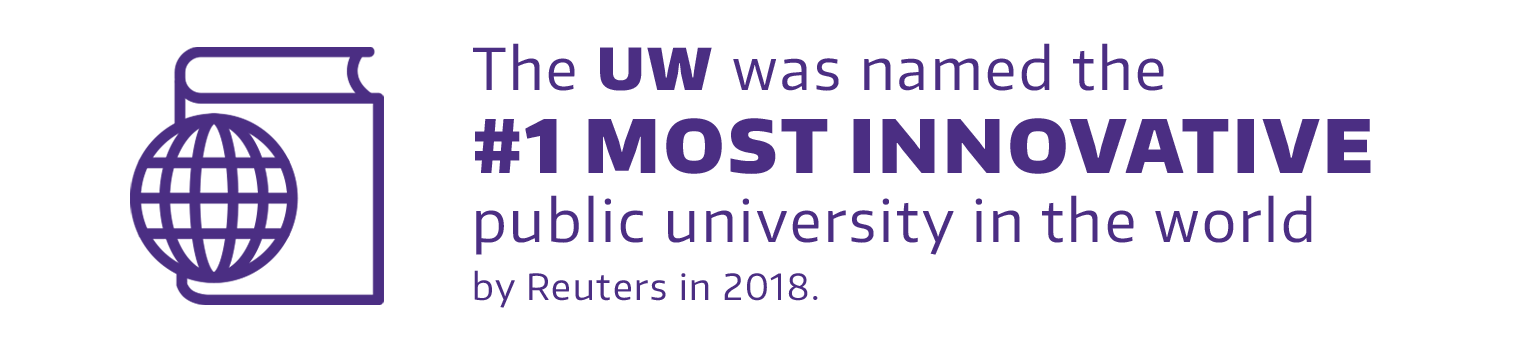 #1 Most Innovative Public University